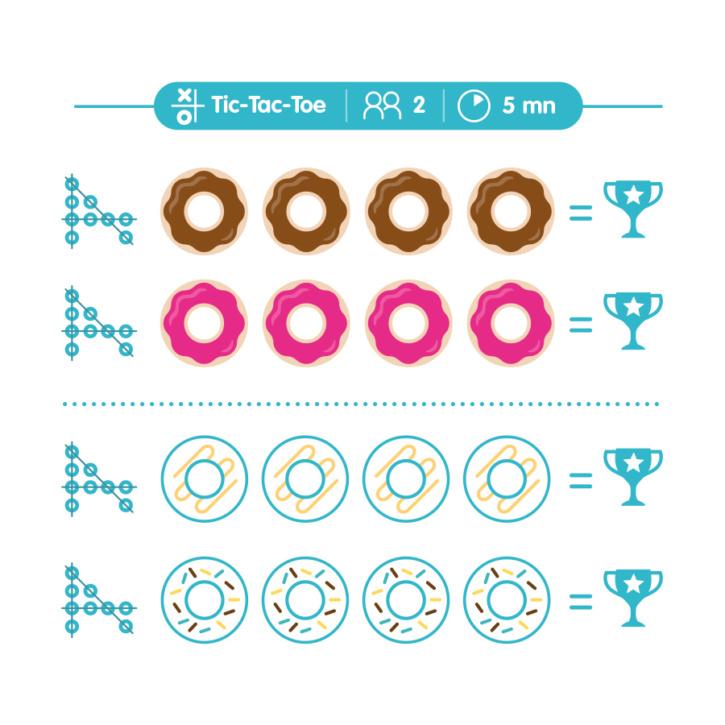 frigo&co | donut panic | morpion magnétique